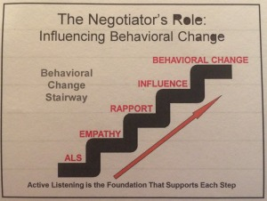 behavioralchange